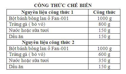 cong thuc banh bong lan o fan-001